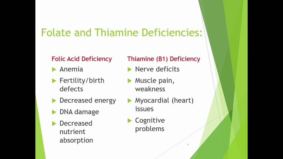 Folate and thiamine deficiency